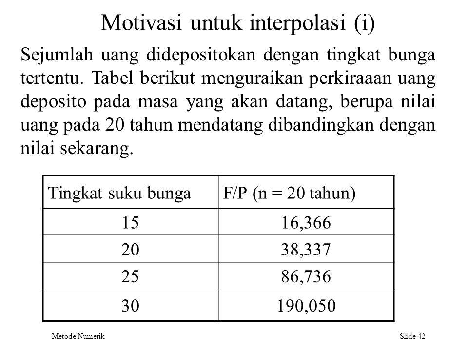 Metode Numerik Slide 42 Motivasi untuk interpolasi (i) Tingkat suku bungaF/P (n = 20 tahun) 1516,366 2038,337 2586,736 30190,050 Sejumlah uang didepos