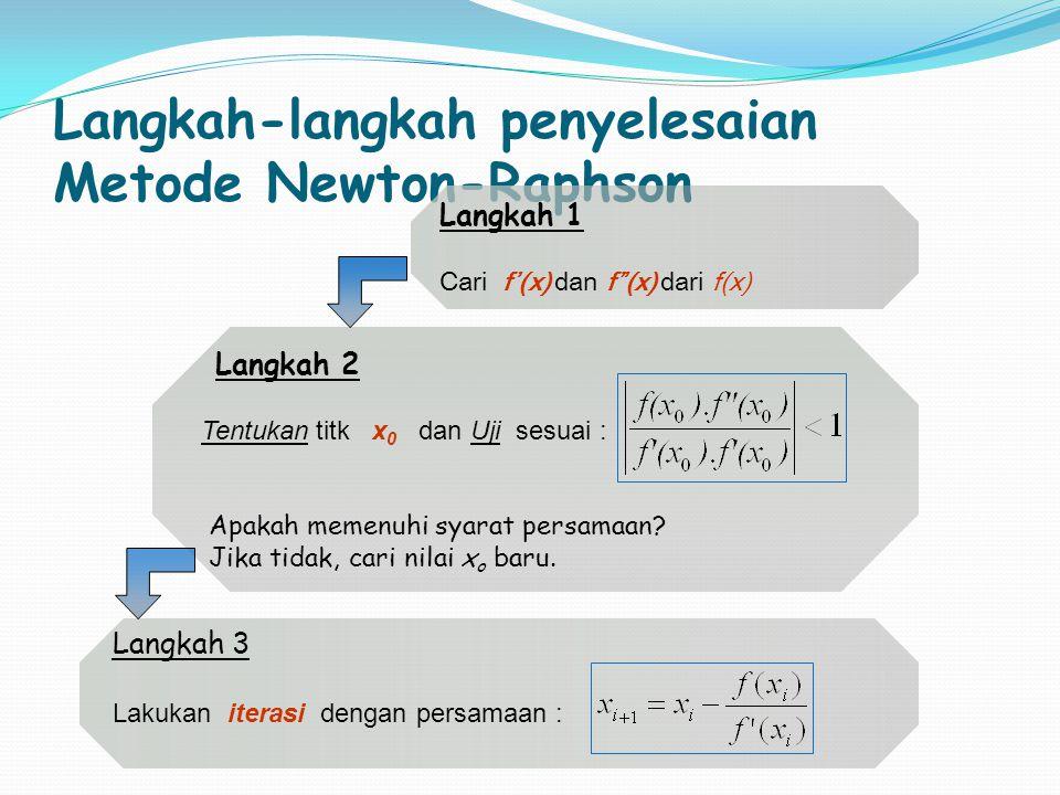 """Langkah-langkah penyelesaian Metode Newton-Raphson Langkah 3 Lakukan iterasi dengan persamaan : Langkah 1 Cari f'(x) dan f""""(x) dari f(x) Langkah 2 Ten"""