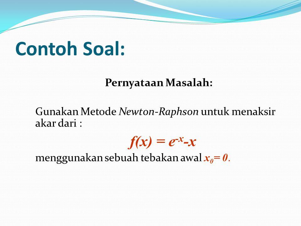 Contoh Soal: Pernyataan Masalah: Gunakan Metode Newton-Raphson untuk menaksir akar dari : f(x) = e -x -x menggunakan sebuah tebakan awal x 0 = 0.
