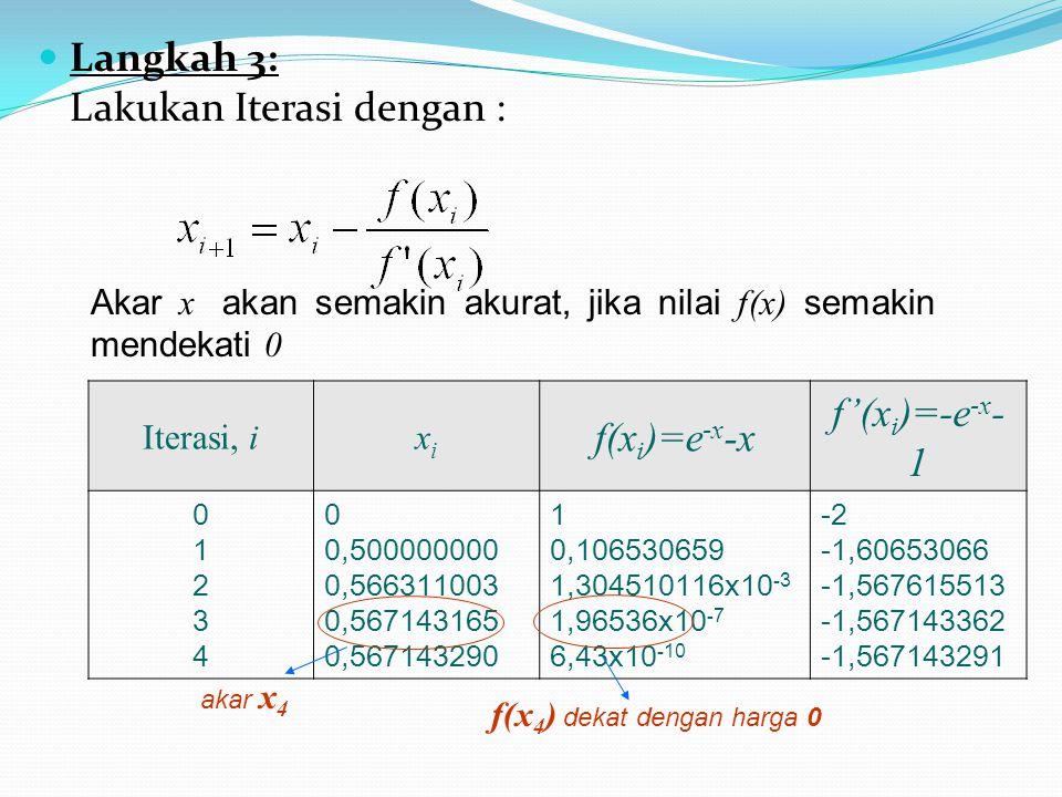Langkah 3: Lakukan Iterasi dengan : Iterasi, ixixi f(x i )=e -x -x f'(x i )=-e -x - 1 0123401234 0 0,500000000 0,566311003 0,567143165 0,567143290 1 0