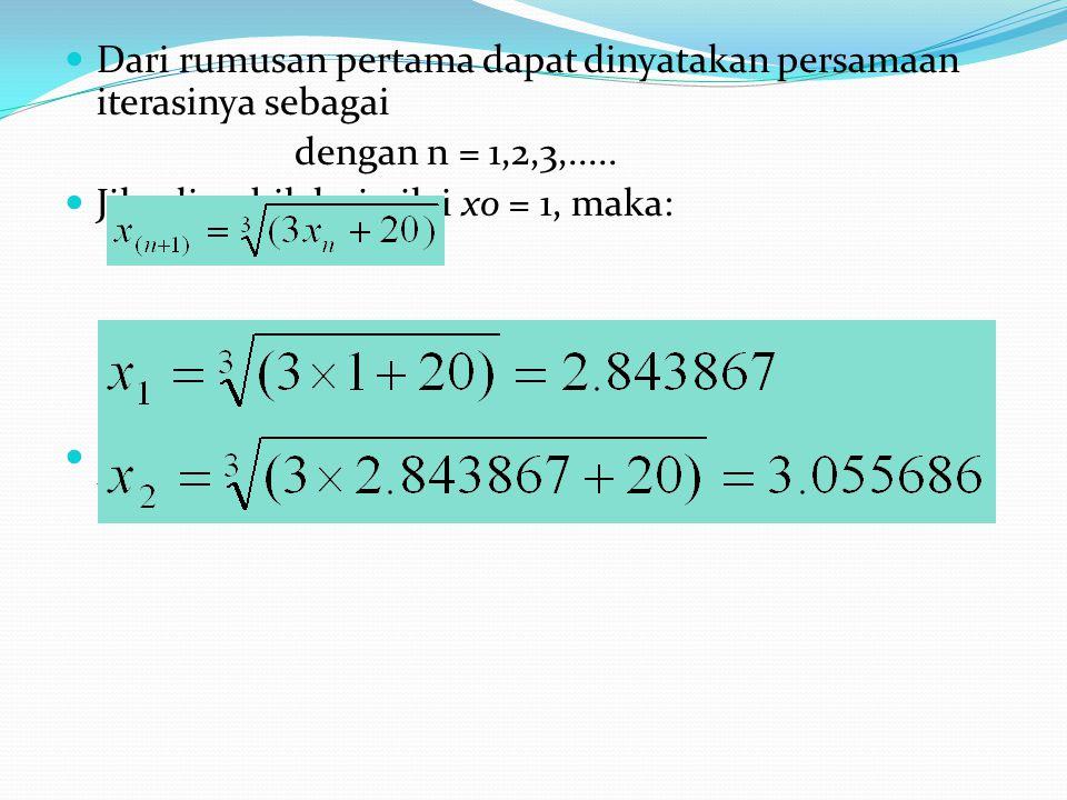 Dari rumusan pertama dapat dinyatakan persamaan iterasinya sebagai dengan n = 1,2,3,..... Jika diambil dari nilai xo = 1, maka: Dan seterusnya. Hasiln