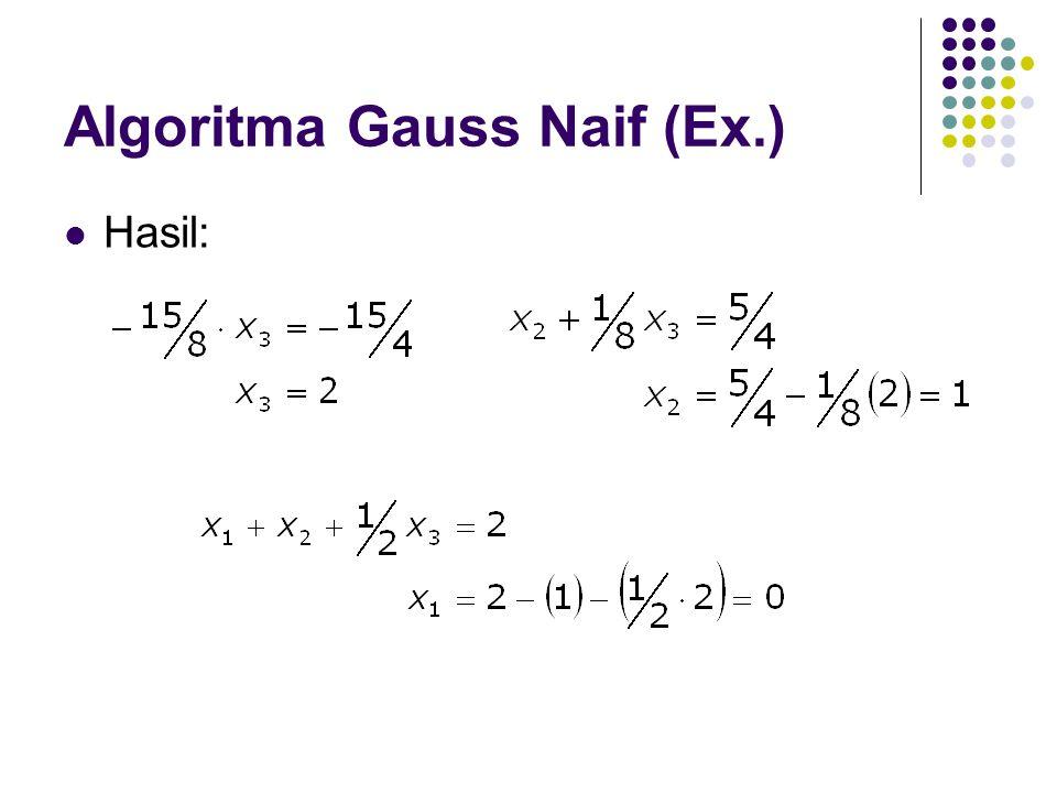 Algoritma Gauss Naif (Ex.) Hasil: