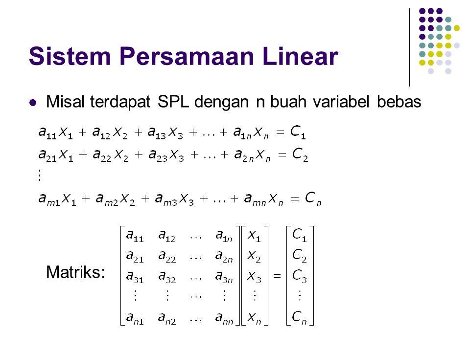 Penyelesaian Sistem Persamaan Linear (SPL) Algoritma Gauss Naif Algoritma Gauss Jordan Algoritma Gauss Seidel Aturan Cramer