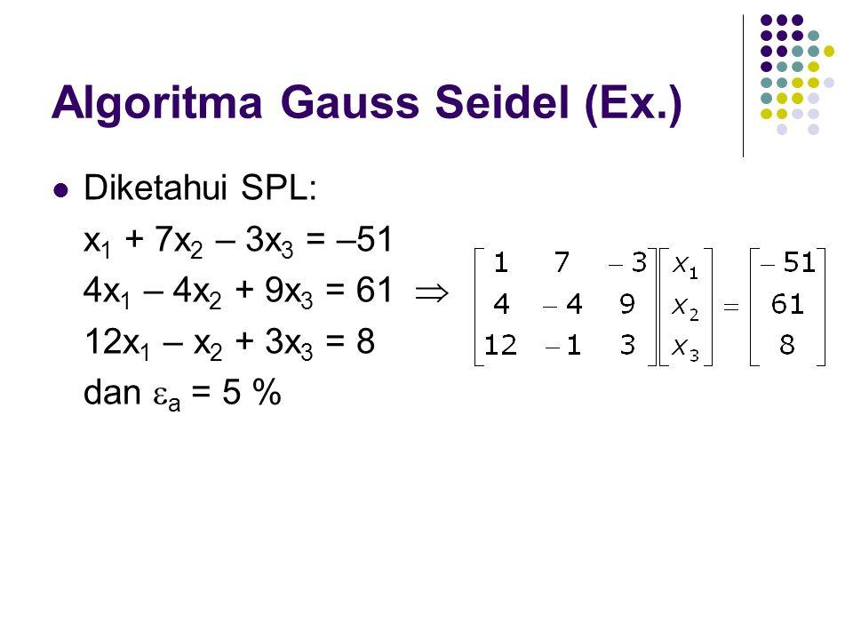 Algoritma Gauss Seidel (Ex.) Diketahui SPL: x 1 + 7x 2 – 3x 3 = –51 4x 1 – 4x 2 + 9x 3 = 61  12x 1 – x 2 + 3x 3 = 8 dan  a = 5 %