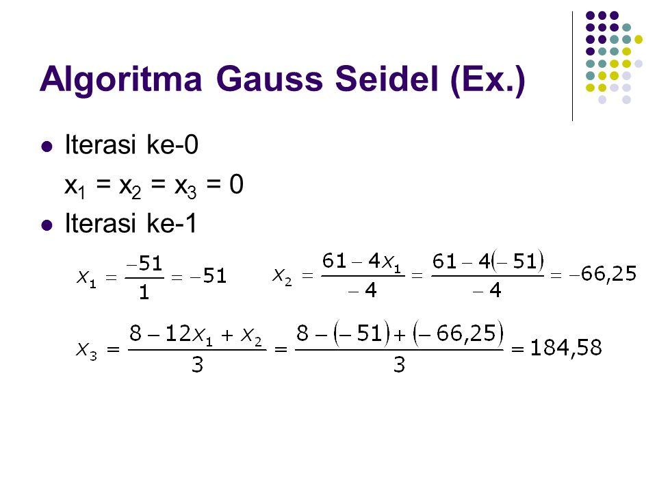 Algoritma Gauss Seidel (Ex.) Iterasi ke-0 x 1 = x 2 = x 3 = 0 Iterasi ke-1