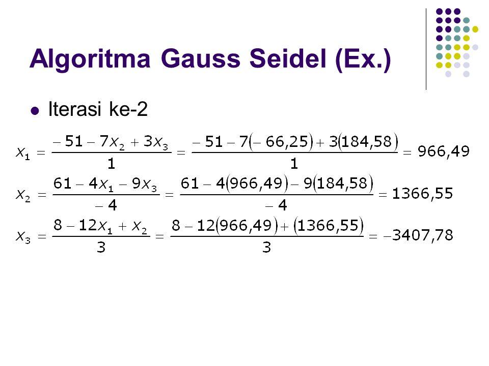 Algoritma Gauss Seidel (Ex.) Iterasi ke-2