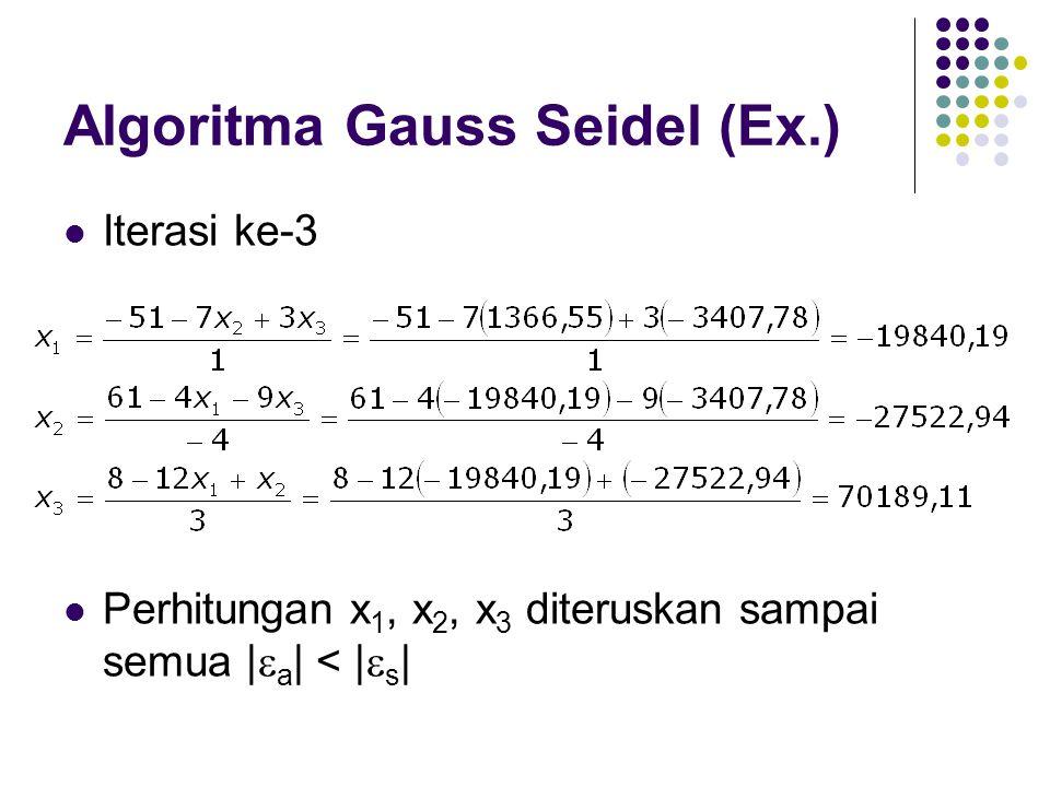 Algoritma Gauss Seidel (Ex.) Iterasi ke-3 Perhitungan x 1, x 2, x 3 diteruskan sampai semua |  a | < |  s |