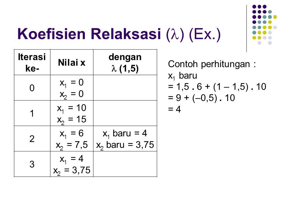 Koefisien Relaksasi ( ) (Ex.) Iterasi ke- Nilai x dengan (1,5) 0 x 1 = 0 x 2 = 0 1 x 1 = 10 x 2 = 15 2 x 1 = 6 x 2 = 7,5 x 1 baru = 4 x 2 baru = 3,75 3 x 1 = 4 x 2 = 3,75 Contoh perhitungan : x 1 baru = 1,5.