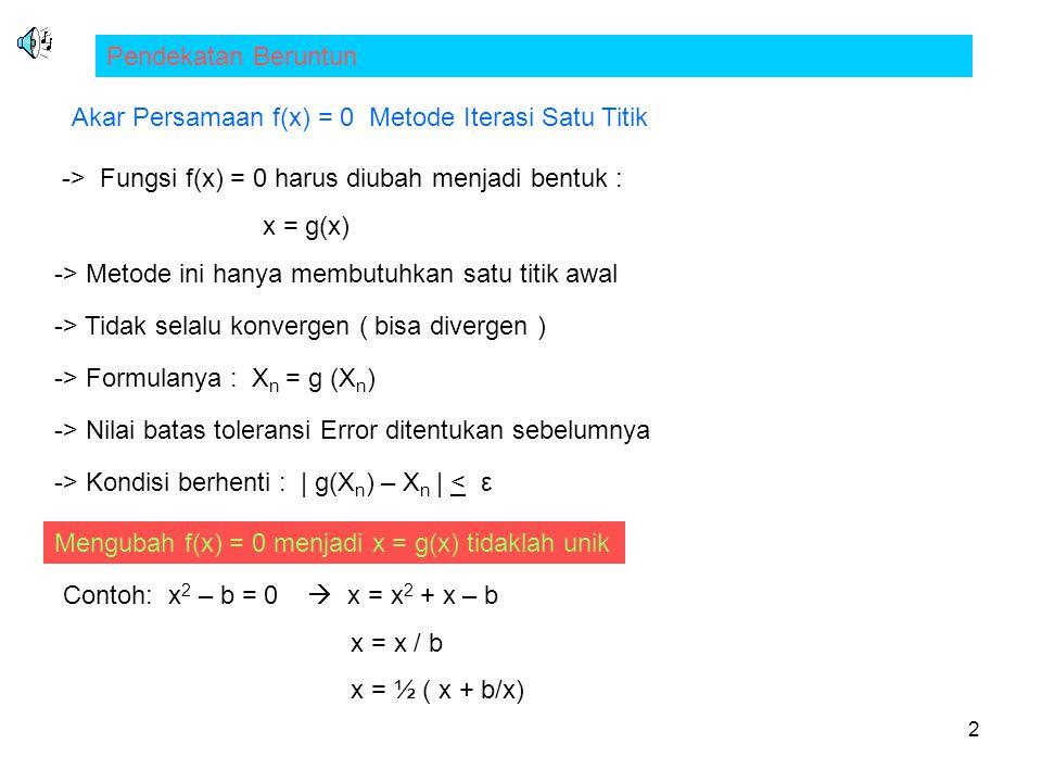 3  Jika 0 < g 1 (x) < 1, metode ini akan konvergen  Jika -1 < g 1 (x) < 0, metode ini konvergen berayun  Jika g 1 (x) > 1 atau g 1 (x) < -1, metode ini divergen *** Mencari solusi x = g(x) tidak lain adalah Mencari titik potong garis y =x dengan kurva y = g(x) y X 0 0 1 2 3 x y = x y = g(x) Konvergen y x 0 X 0 1 2 3 Divergen y = x y = g(x) 0 X 0 1 2 3 x Konvergen berayun y y = x y = g(x)
