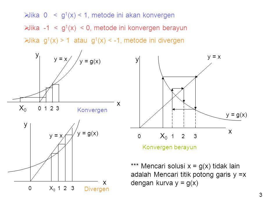 3  Jika 0 < g 1 (x) < 1, metode ini akan konvergen  Jika -1 < g 1 (x) < 0, metode ini konvergen berayun  Jika g 1 (x) > 1 atau g 1 (x) < -1, metode