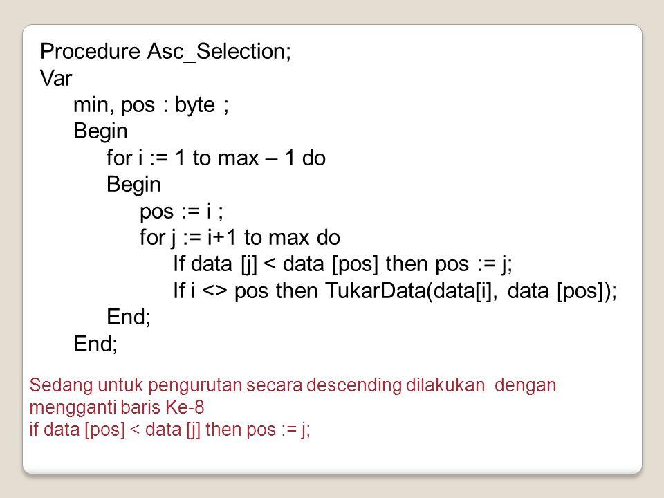 Procedure Asc_Selection; Var min, pos : byte ; Begin for i := 1 to max – 1 do Begin pos := i ; for j := i+1 to max do If data [j] < data [pos] then po