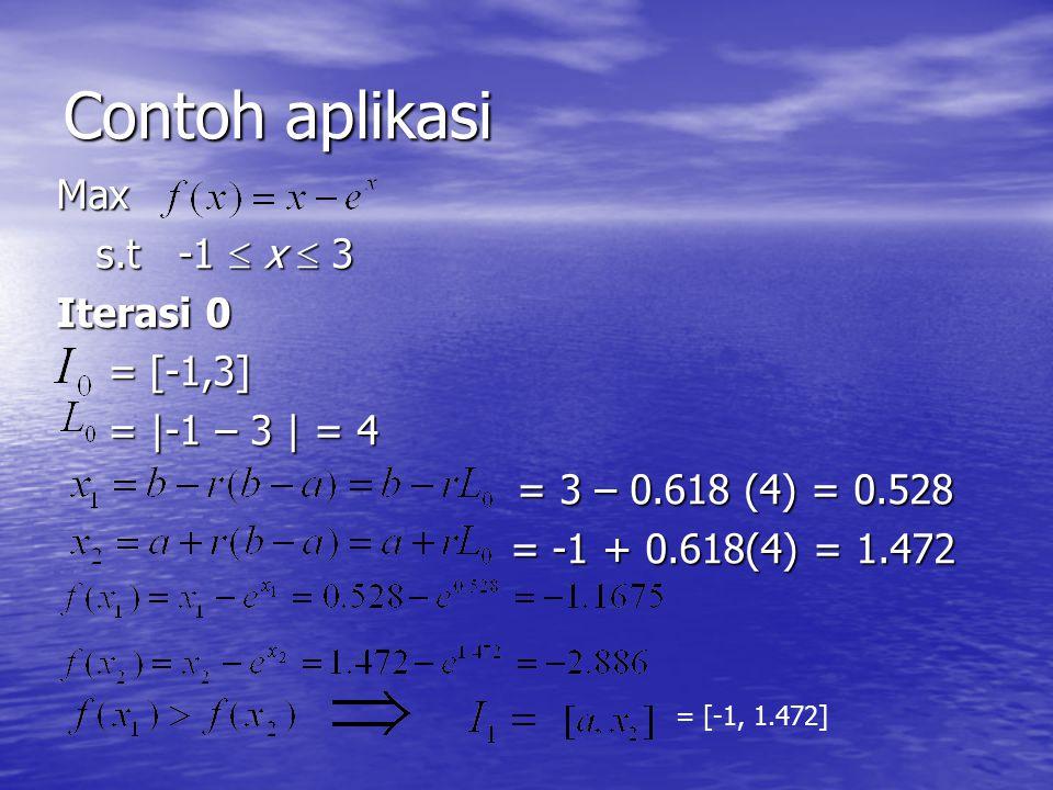 Contoh aplikasi Max s.t -1  x  3 Iterasi 0 = [-1,3] = [-1,3] = |-1 – 3 | = 4 = |-1 – 3 | = 4 = 3 – 0.618 (4) = 0.528 = 3 – 0.618 (4) = 0.528 = -1 +