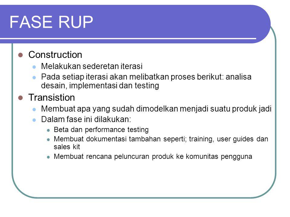 Peran Use Case pada setiap Fase Inception Menolong mengembangkan scope proyek Menolong menetapkan penjadwalan dan anggaran Elaboration Menolong dalam melakukan analisa resiko Menolong mempersiapkan fase berikutnya yaitu konstruksi
