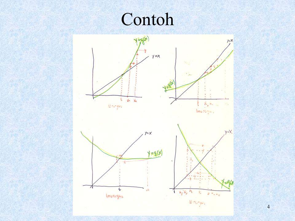 5 Contoh : f(x) = x – 2 sin x = 0  x = 2 sin x Jd.