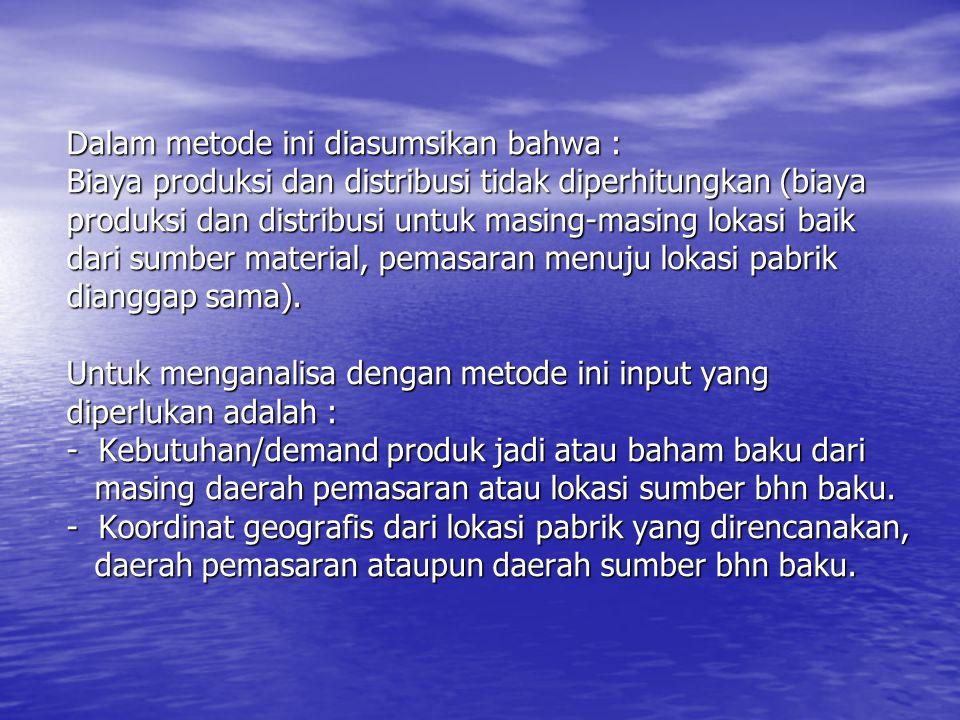 Perhitungan Transportasi Iterasi 2 unt alternatif lokasi SBY FromToShipmentCost/profitOport.