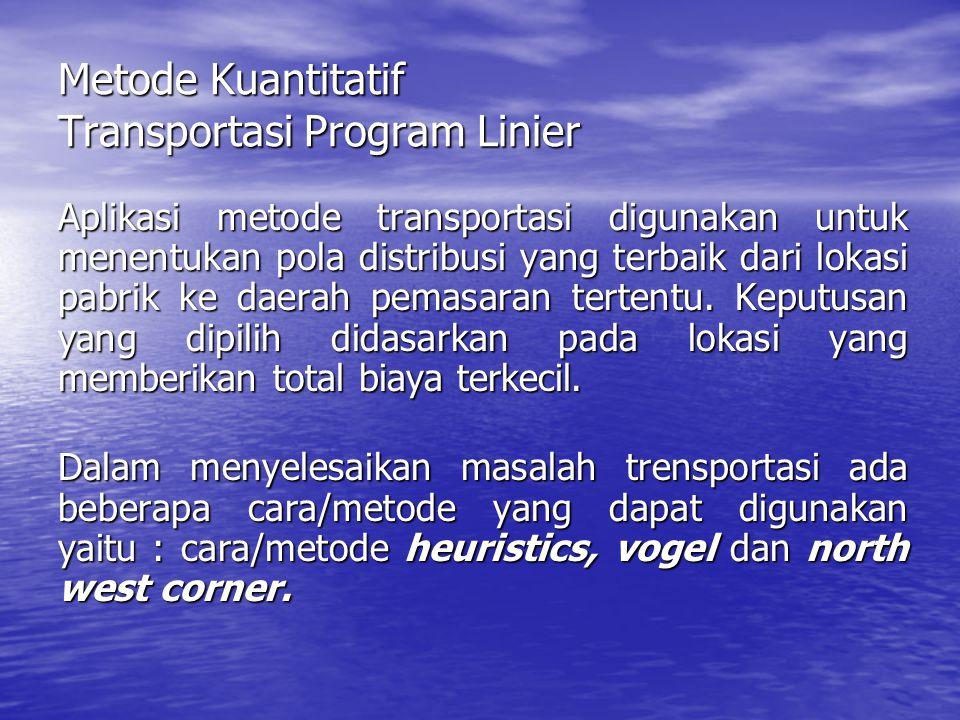 Metode Kuantitatif Transportasi Program Linier Aplikasi metode transportasi digunakan untuk menentukan pola distribusi yang terbaik dari lokasi pabrik ke daerah pemasaran tertentu.