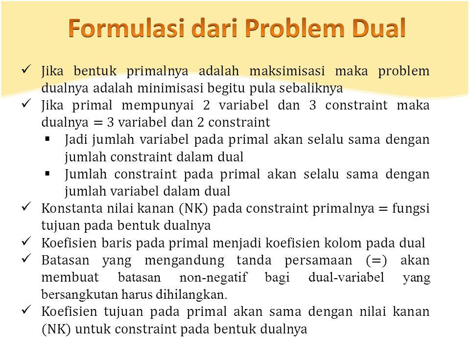 Jika bentuk primalnya adalah maksimisasi maka problem dualnya adalah minimisasi begitu pula sebaliknya Jika primal mempunyai 2 variabel dan 3 constraint maka dualnya = 3 variabel dan 2 constraint  Jadi jumlah variabel pada primal akan selalu sama dengan jumlah constraint dalam dual  Jumlah constraint pada primal akan selalu sama dengan jumlah variabel dalam dual Konstanta nilai kanan (NK) pada constraint primalnya = fungsi tujuan pada bentuk dualnya Koefisien baris pada primal menjadi koefisien kolom pada dual Batasan yang mengandung tanda persamaan (=) akan membuat batasan non-negatif bagi dual-variabel yang bersangkutan harus dihilangkan.