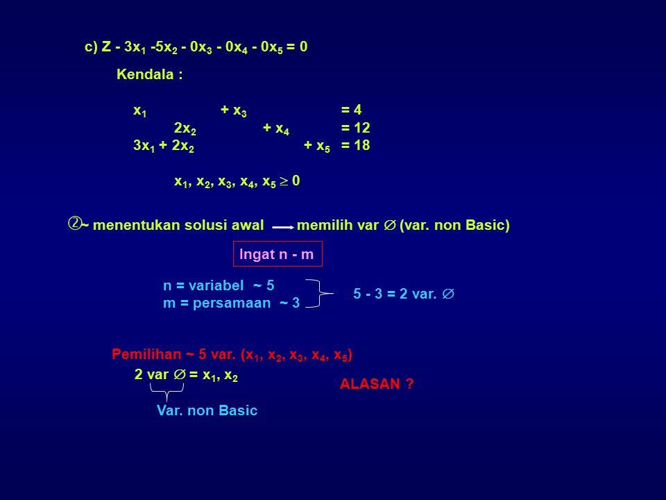 c) Z - 3x 1 -5x 2 - 0x 3 - 0x 4 - 0x 5 = 0 Kendala : x 1 + x 3 = 4 2x 2 + x 4 = 12 3x 1 + 2x 2 + x 5 = 18 x 1, x 2, x 3, x 4, x 5  0  ~ menentukan s