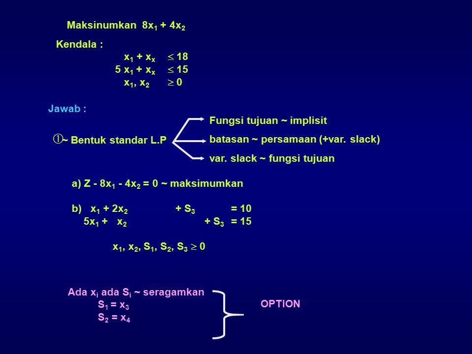 Kendala : x 1 + x x  18 5 x 1 + x x  15 x 1, x 2  0 Jawab :  ~ Bentuk standar L.P Fungsi tujuan ~ implisit batasan ~ persamaan (+var. slack) var.