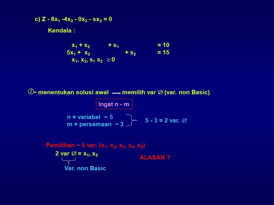 c) Z - 8x 1 -4x 2 - 0x 3 - sx 2 = 0 Kendala : x 1 + x 2 + s 1 = 10 5x 1 + x 2 + s 2 = 15 x 1, x 2, s 1 s 2  0  ~ menentukan solusi awal memilih var