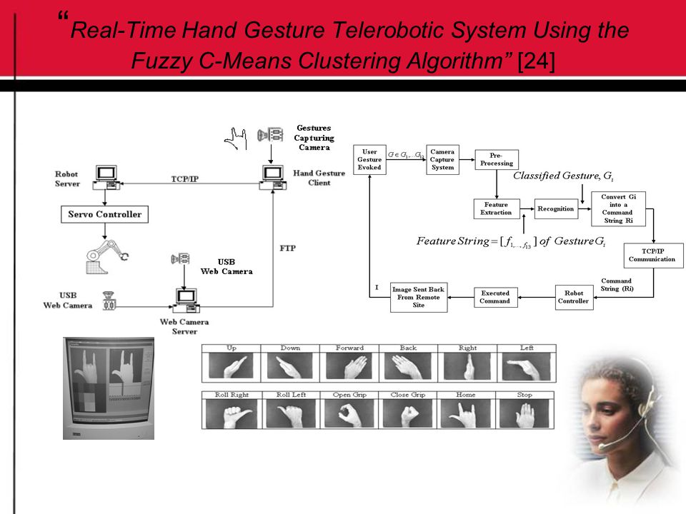 """ Real-Time Hand Gesture Telerobotic System Using the Fuzzy C-Means Clustering Algorithm"" [24]"