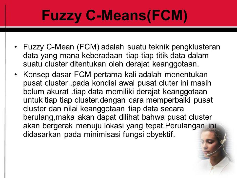 Fuzzy C-Means(FCM) Fuzzy C-Mean (FCM) adalah suatu teknik pengklusteran data yang mana keberadaan tiap-tiap titik data dalam suatu cluster ditentukan