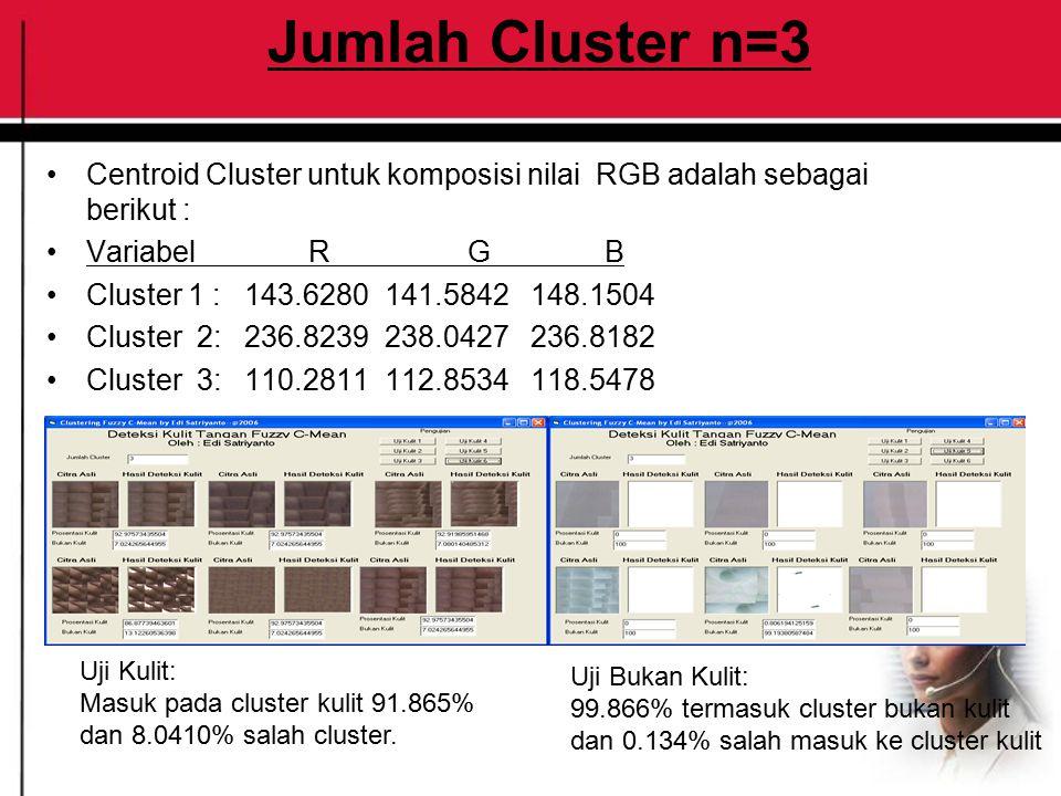 Jumlah Cluster n=3 Centroid Cluster untuk komposisi nilai RGB adalah sebagai berikut : Variabel R G B Cluster 1 : 143.6280 141.5842 148.1504 Cluster 2