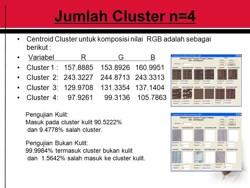 Jumlah Cluster n=4 Centroid Cluster untuk komposisi nilai RGB adalah sebagai berikut : Variabel R G B Cluster 1 : 157.8885 153.8926 160.9951 Cluster 2