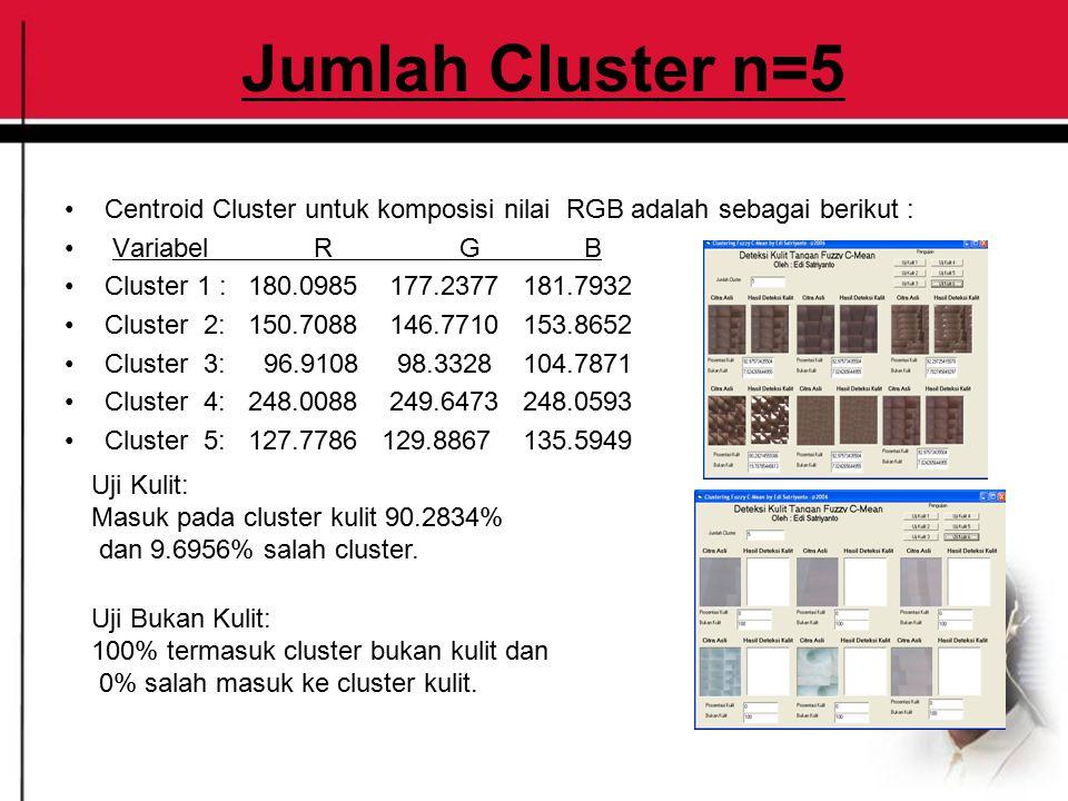 Jumlah Cluster n=5 Centroid Cluster untuk komposisi nilai RGB adalah sebagai berikut : Variabel R G B Cluster 1 : 180.0985 177.2377 181.7932 Cluster 2