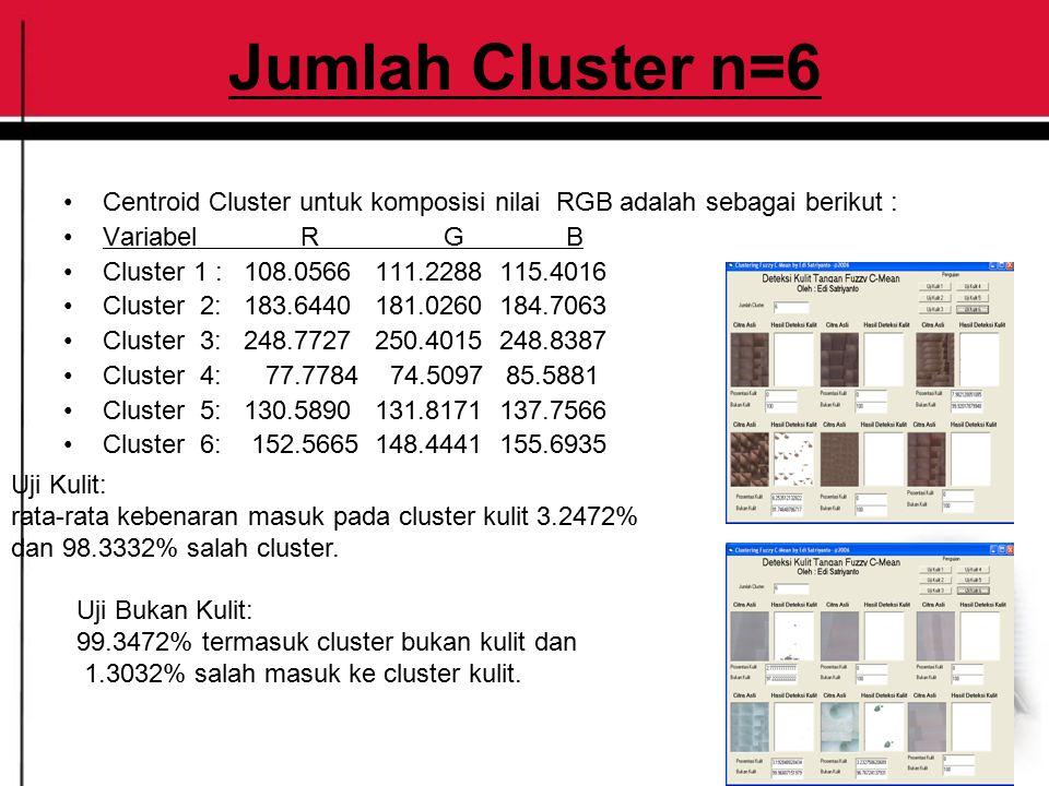 Jumlah Cluster n=6 Centroid Cluster untuk komposisi nilai RGB adalah sebagai berikut : Variabel R G B Cluster 1 : 108.0566 111.2288 115.4016 Cluster 2