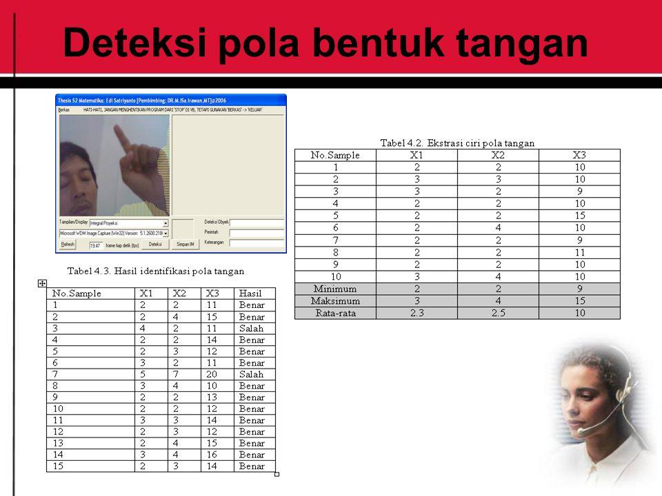Deteksi pola bentuk tangan