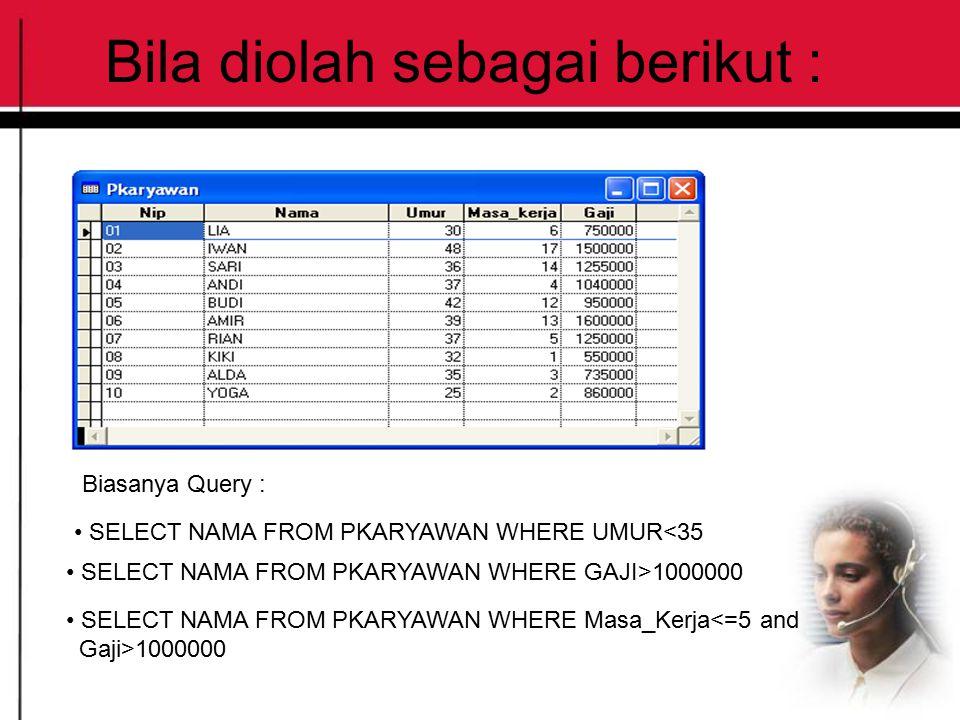Bila diolah sebagai berikut : SELECT NAMA FROM PKARYAWAN WHERE UMUR<35 SELECT NAMA FROM PKARYAWAN WHERE GAJI>1000000 SELECT NAMA FROM PKARYAWAN WHERE