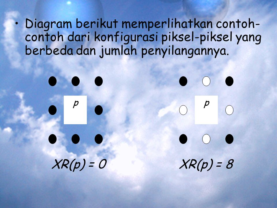 Diagram berikut memperlihatkan contoh- contoh dari konfigurasi piksel-piksel yang berbeda dan jumlah penyilangannya.