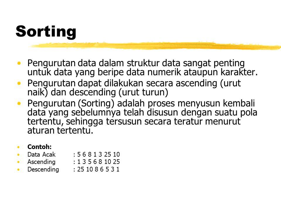 Sorting Pengurutan data dalam struktur data sangat penting untuk data yang beripe data numerik ataupun karakter. Pengurutan dapat dilakukan secara asc