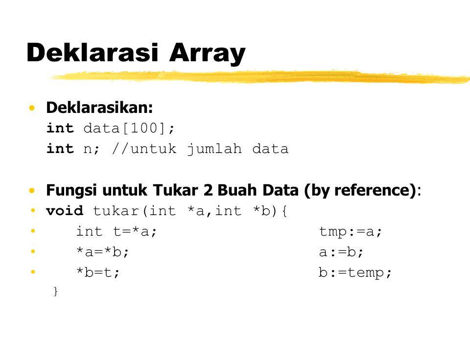 Deklarasi Array Deklarasikan: int data[100]; int n; //untuk jumlah data Fungsi untuk Tukar 2 Buah Data (by reference): void tukar(int *a,int *b){ int