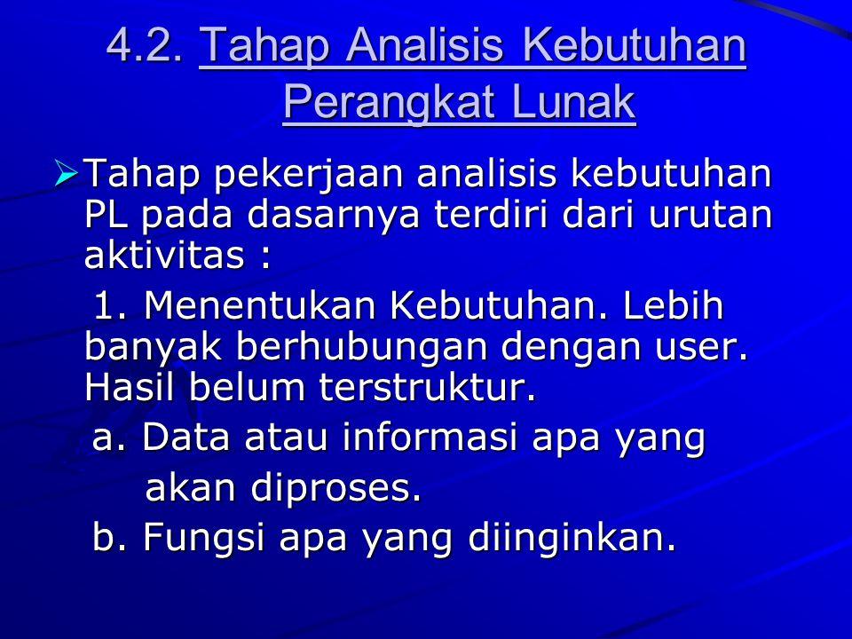 4.2. Tahap Analisis Kebutuhan Perangkat Lunak TTTTahap pekerjaan analisis kebutuhan PL pada dasarnya terdiri dari urutan aktivitas : 1. Menentukan