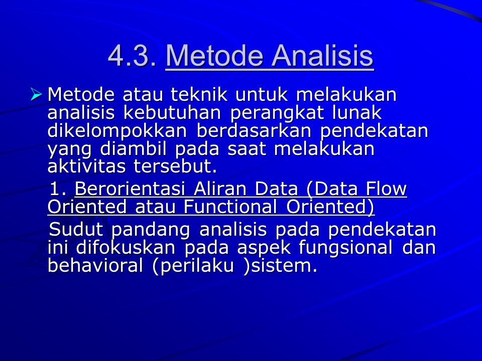 4.3. Metode Analisis  Metode atau teknik untuk melakukan analisis kebutuhan perangkat lunak dikelompokkan berdasarkan pendekatan yang diambil pada sa