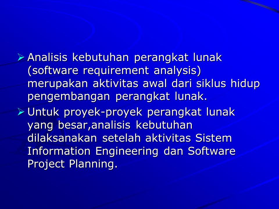AAAAnalisis kebutuhan perangkat lunak (software requirement analysis) merupakan aktivitas awal dari siklus hidup pengembangan perangkat lunak. U