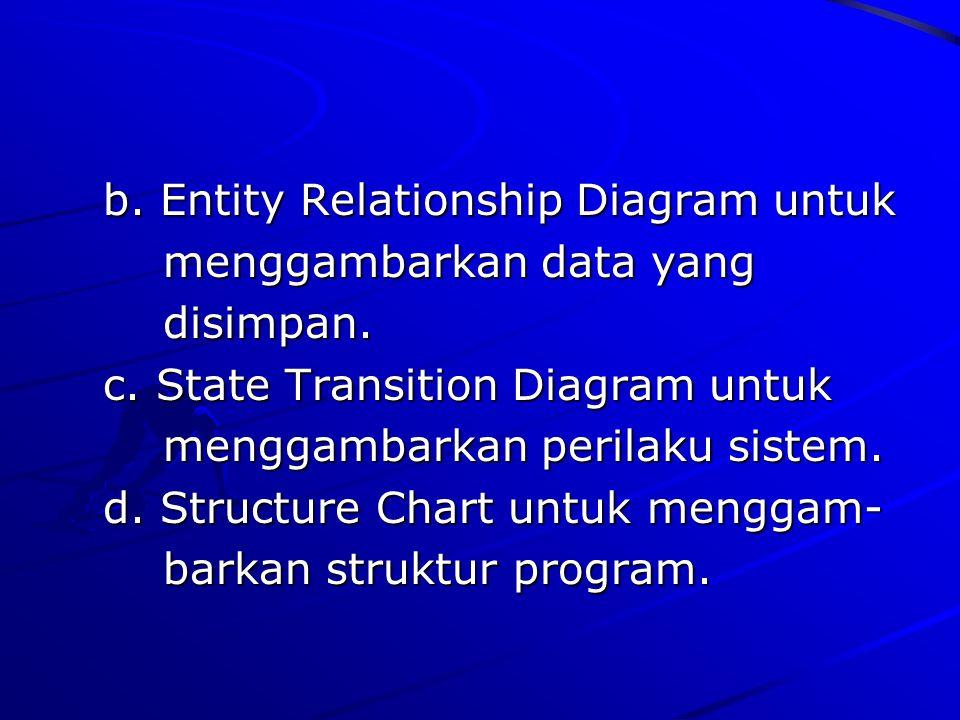 b. Entity Relationship Diagram untuk b. Entity Relationship Diagram untuk menggambarkan data yang menggambarkan data yang disimpan. disimpan. c. State