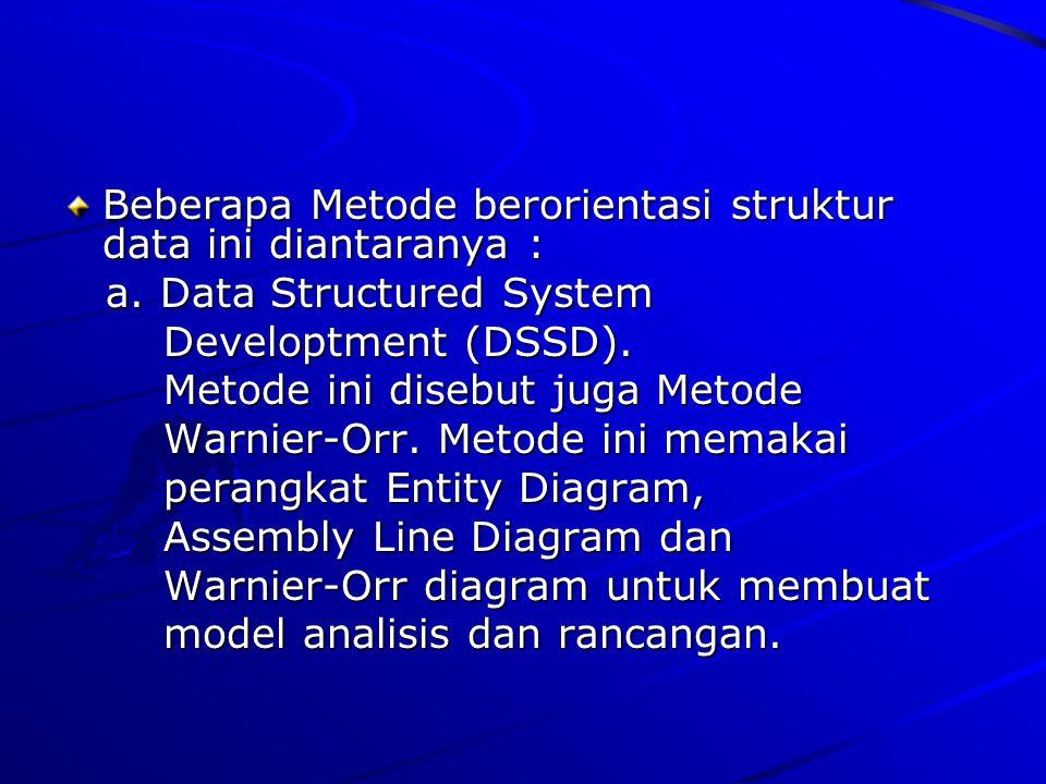Beberapa Metode berorientasi struktur data ini diantaranya : a. Data Structured System a. Data Structured System Developtment (DSSD). Developtment (DS