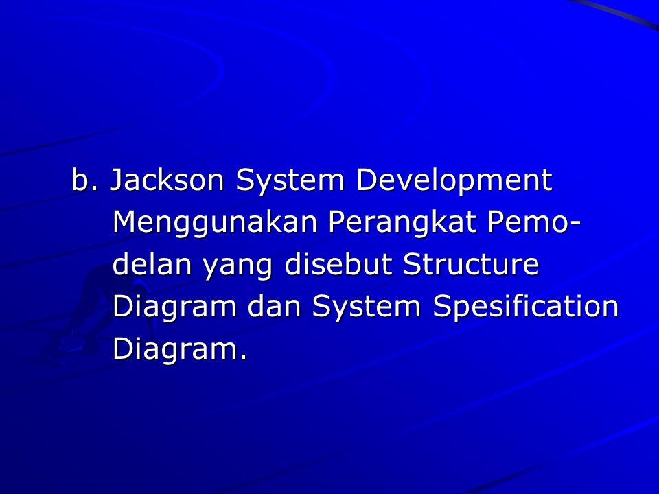 b. Jackson System Development b. Jackson System Development Menggunakan Perangkat Pemo- Menggunakan Perangkat Pemo- delan yang disebut Structure delan