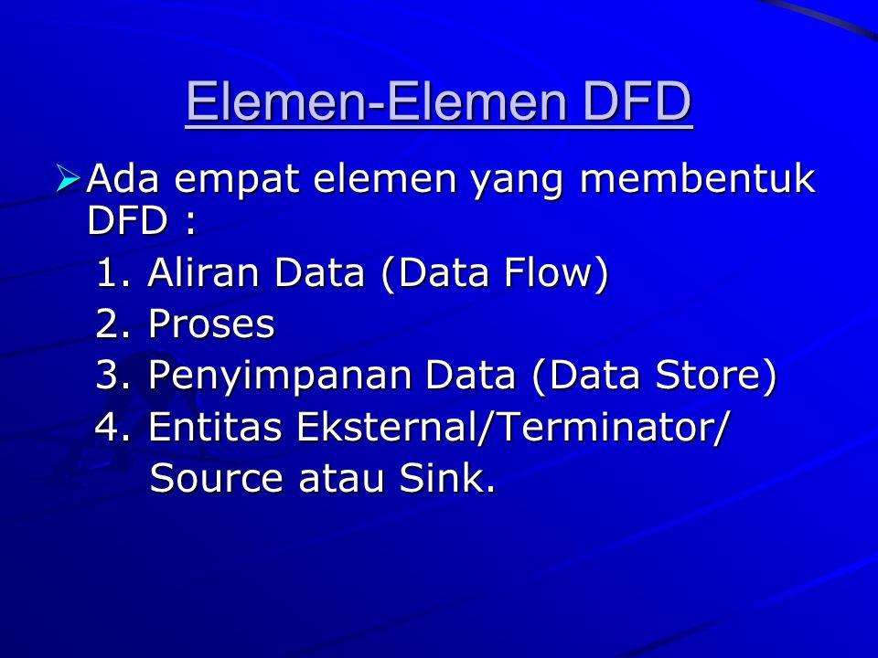 Elemen-Elemen DFD  Ada empat elemen yang membentuk DFD : 1. Aliran Data (Data Flow) 1. Aliran Data (Data Flow) 2. Proses 2. Proses 3. Penyimpanan Dat