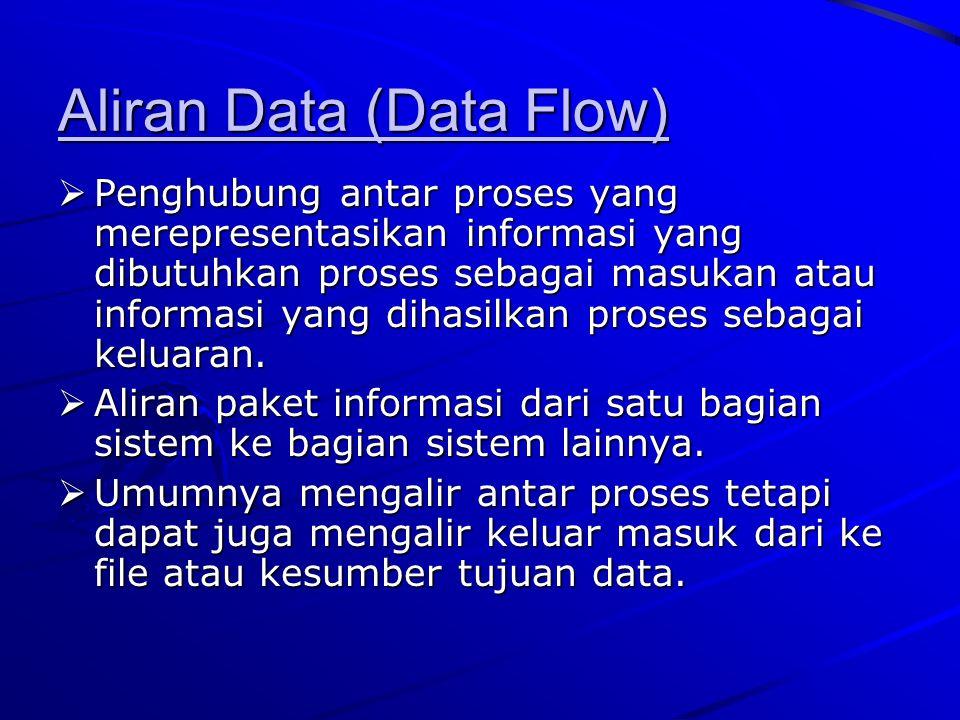Aliran Data (Data Flow)  Penghubung antar proses yang merepresentasikan informasi yang dibutuhkan proses sebagai masukan atau informasi yang dihasilk