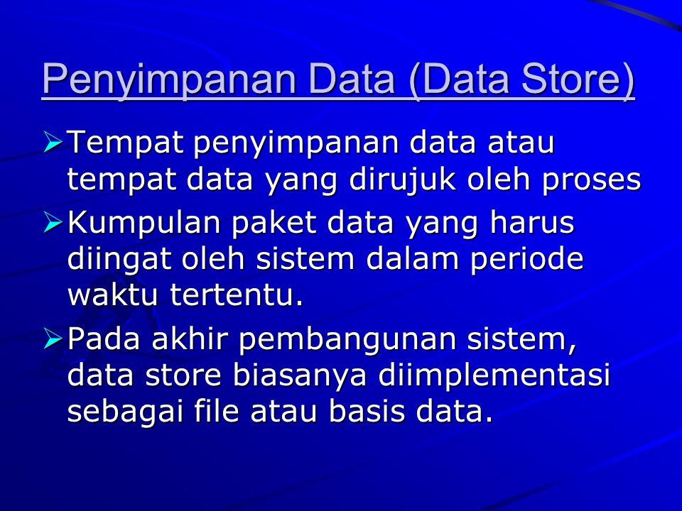Penyimpanan Data (Data Store)  Tempat penyimpanan data atau tempat data yang dirujuk oleh proses  Kumpulan paket data yang harus diingat oleh sistem