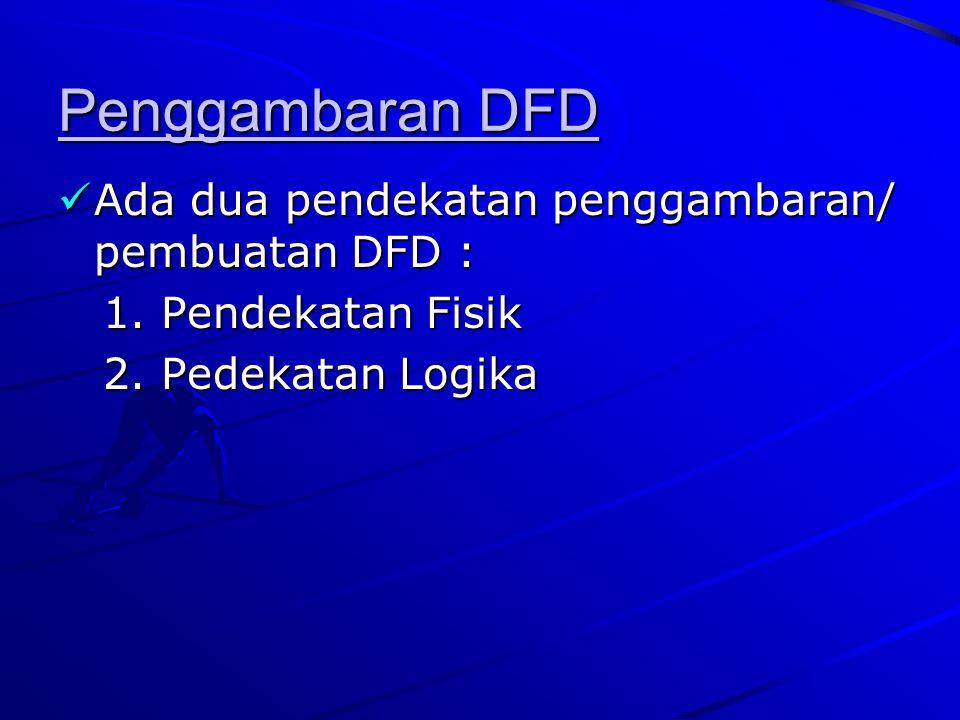 Penggambaran DFD Ada dua pendekatan penggambaran/ pembuatan DFD : Ada dua pendekatan penggambaran/ pembuatan DFD : 1. Pendekatan Fisik 1. Pendekatan F