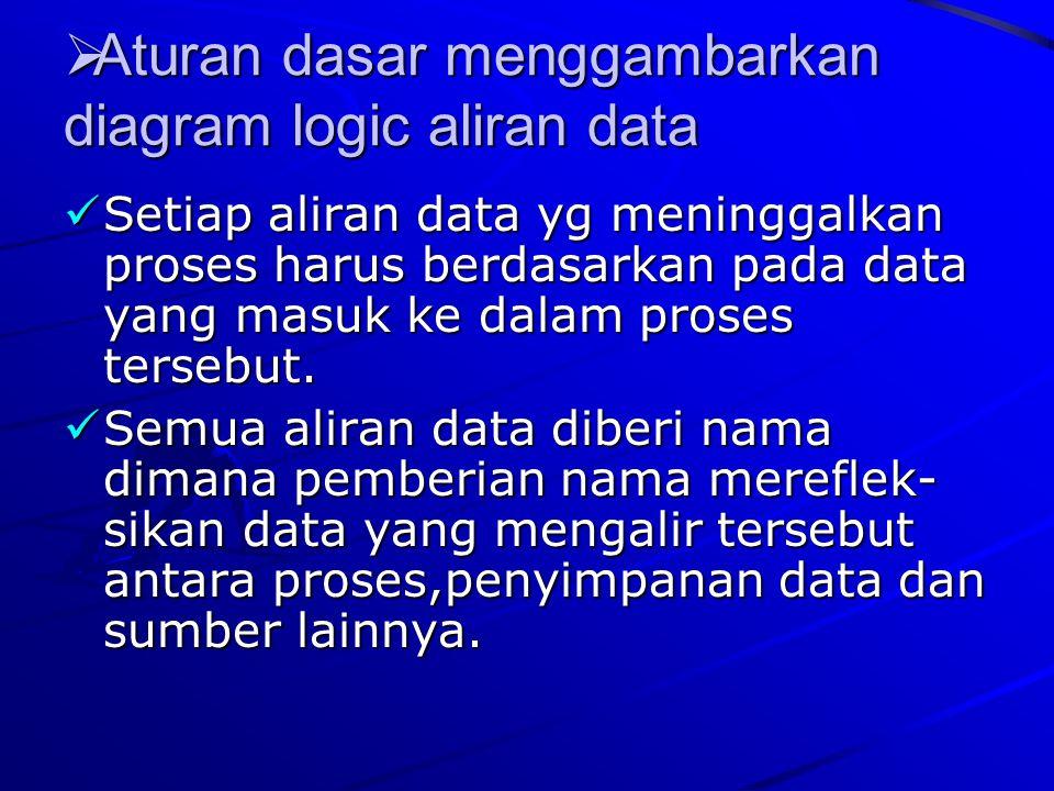  Aturan dasar menggambarkan diagram logic aliran data Setiap aliran data yg meninggalkan proses harus berdasarkan pada data yang masuk ke dalam prose