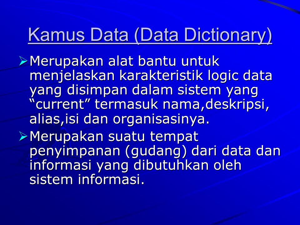 """Kamus Data (Data Dictionary)  Merupakan alat bantu untuk menjelaskan karakteristik logic data yang disimpan dalam sistem yang """"current"""" termasuk nama"""