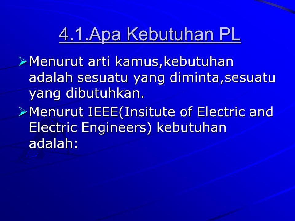 4.1.Apa Kebutuhan PL MMMMenurut arti kamus,kebutuhan adalah sesuatu yang diminta,sesuatu yang dibutuhkan. MMMMenurut IEEE(Insitute of Electric