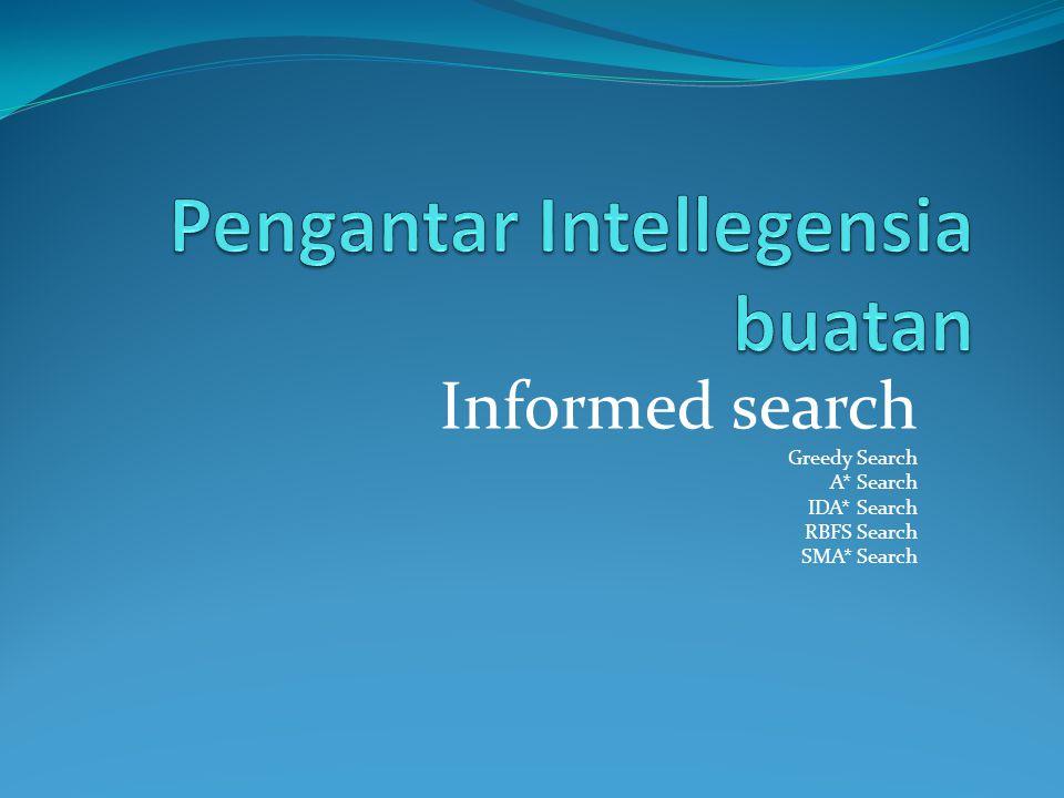 Informed search Greedy Search A* Search IDA* Search RBFS Search SMA* Search