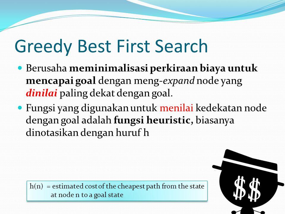 Greedy Best First Search Berusaha meminimalisasi perkiraan biaya untuk mencapai goal dengan meng-expand node yang dinilai paling dekat dengan goal. Fu